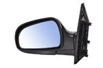 Зеркала внешние